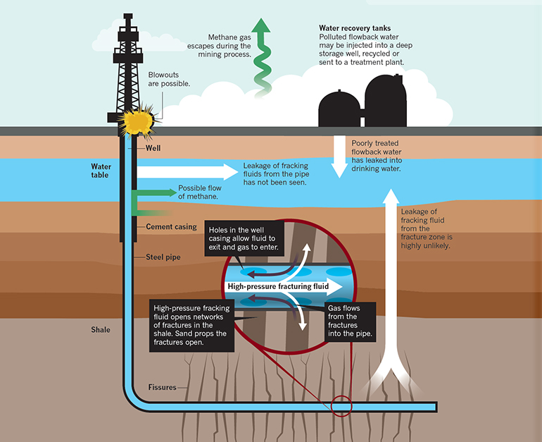 news_fracking_diagram